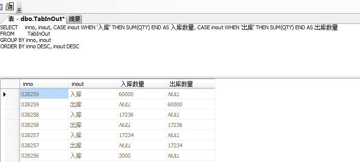 一个SQL 语句