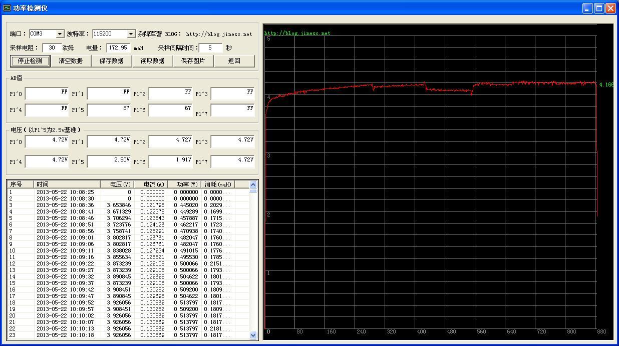 一个电压表 功率表 串口输出8路AD数据 提供VB6的上位机软件下载