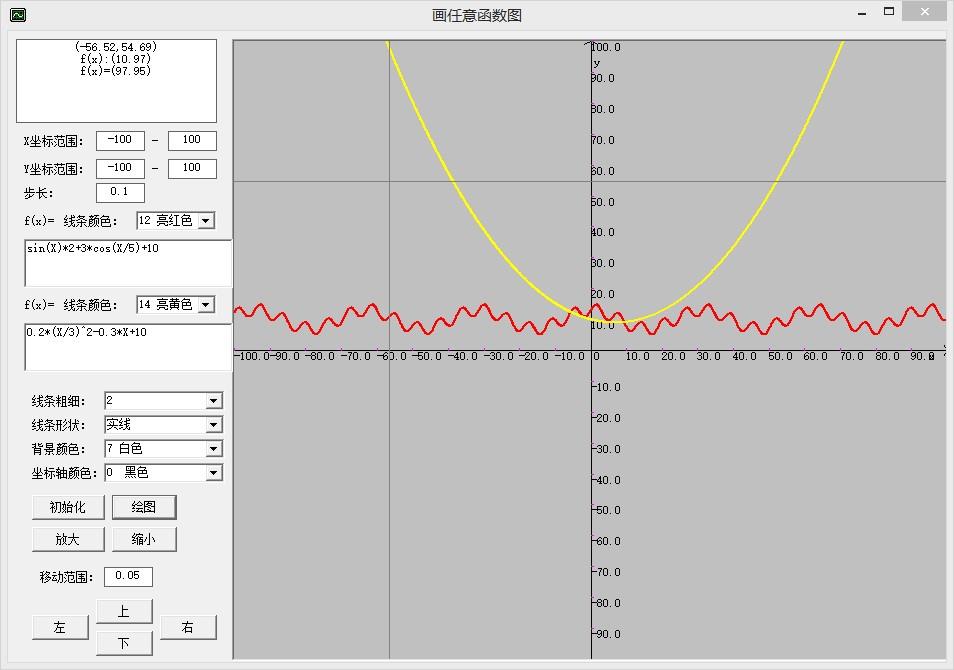 任意函数画曲线 演示程序