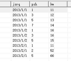 分类汇总重新编号的SQL 语句